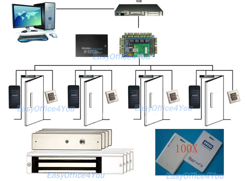 Keyless Entry System Access Control Home Office Security