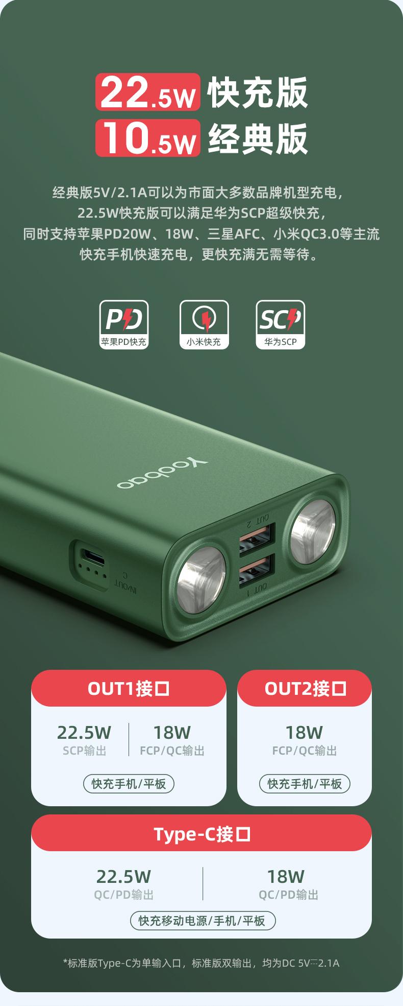 羽博 20000毫安充电宝 带强光手电 图1