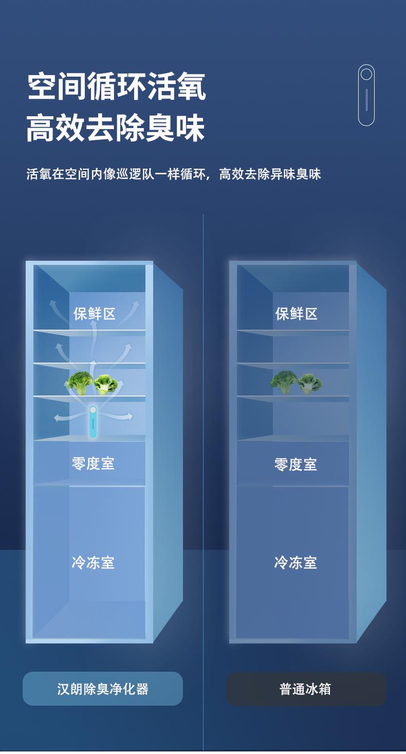 德国 汉朗 冰箱消毒杀菌除味器 0耗材 图10