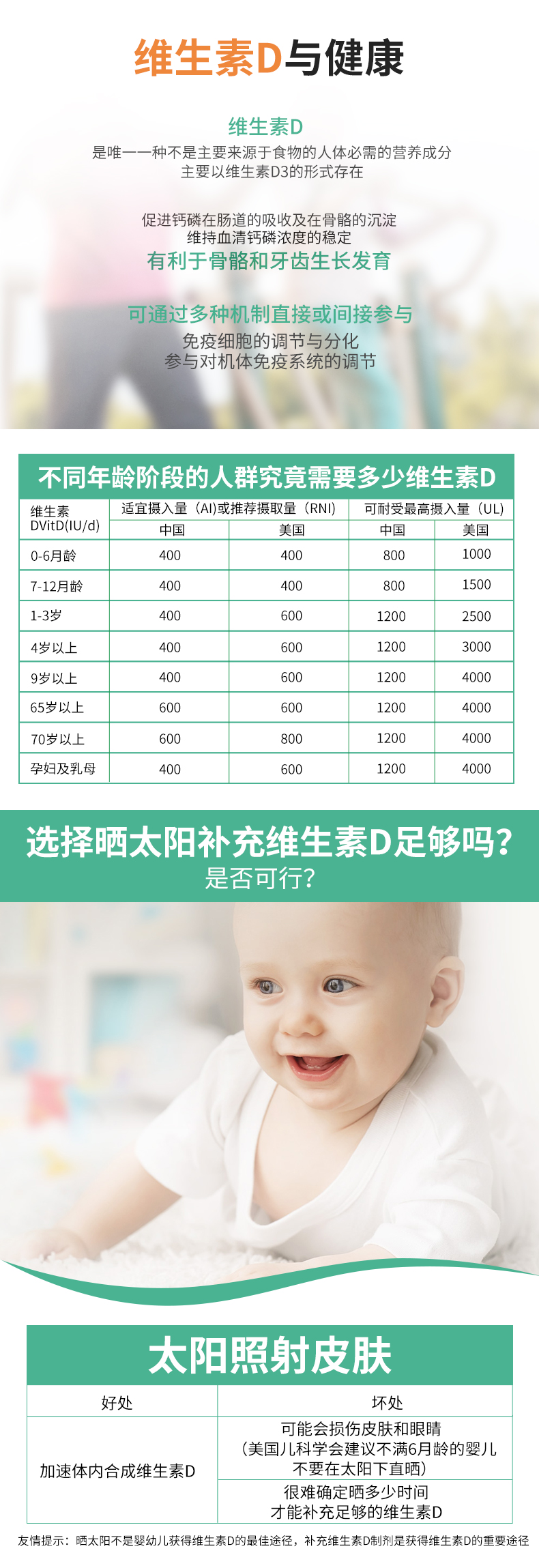 CATALO家得路美国进口婴幼儿维生素d儿童宝宝d3滴剂*2 产品系列 第5张