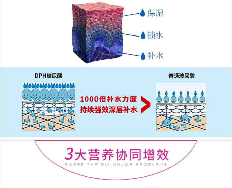 德国DPH胶原蛋白粉玻尿酸胶囊透明质酸口服非原液精华液补水 产品系列 第7张