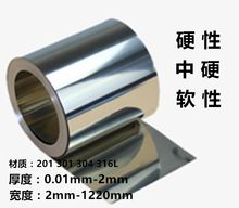 Manganese steel sheet Manganese steel sheet Thin sheet High elastic rigid sheet steel 2mm thick shrapnel Stainless steel skin Thin steel sheet