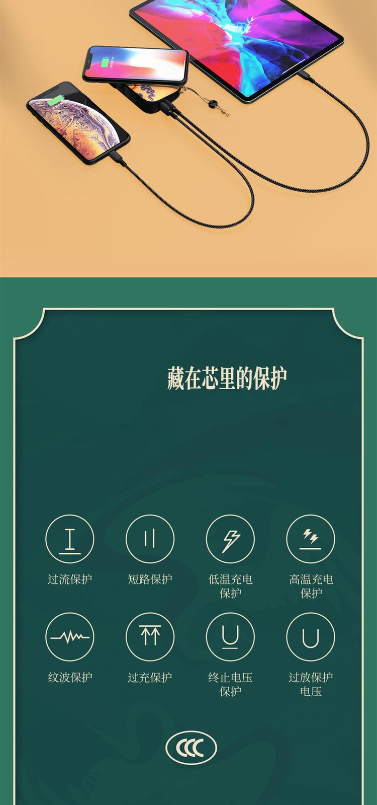 idmix旅充电源适配器CH06故宫版