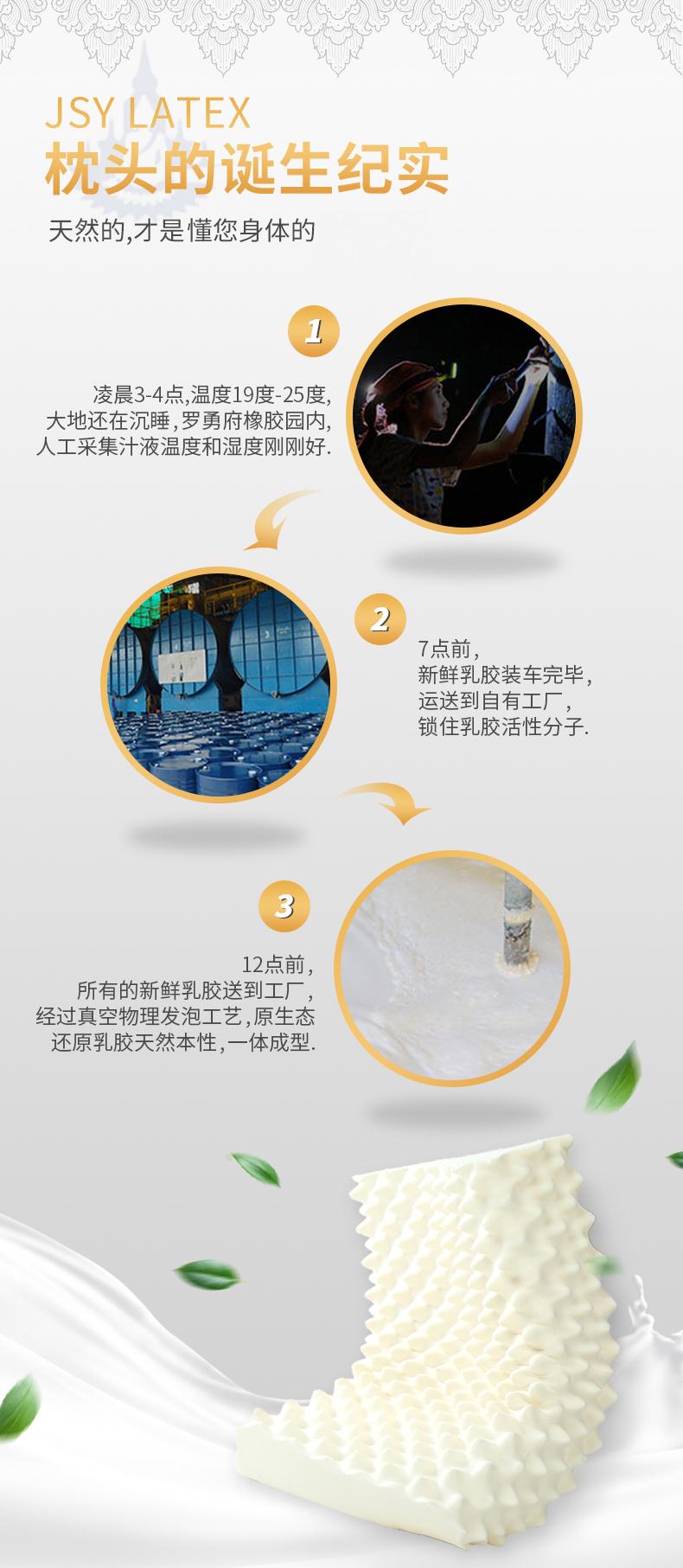 泰国原装进口 JSY LATEX 天然乳胶枕 94%天然乳胶含量 图7
