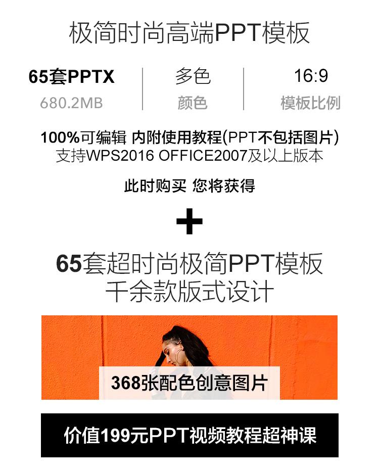 简约欧美时尚行业服装ppt模板清新大气黑白极简ppt素材2020新款插图(2)