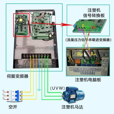 Injection molding machine inverter 11kw/15kw/18.5kw special energy-saving transformation asynchronous servo drive power saver