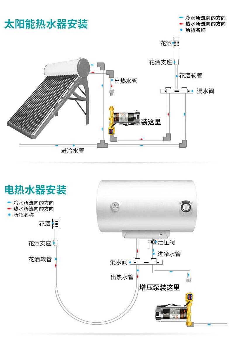 家用全自动热水器增压泵太阳能自来水管道小型静音水泵加压泵详细照片