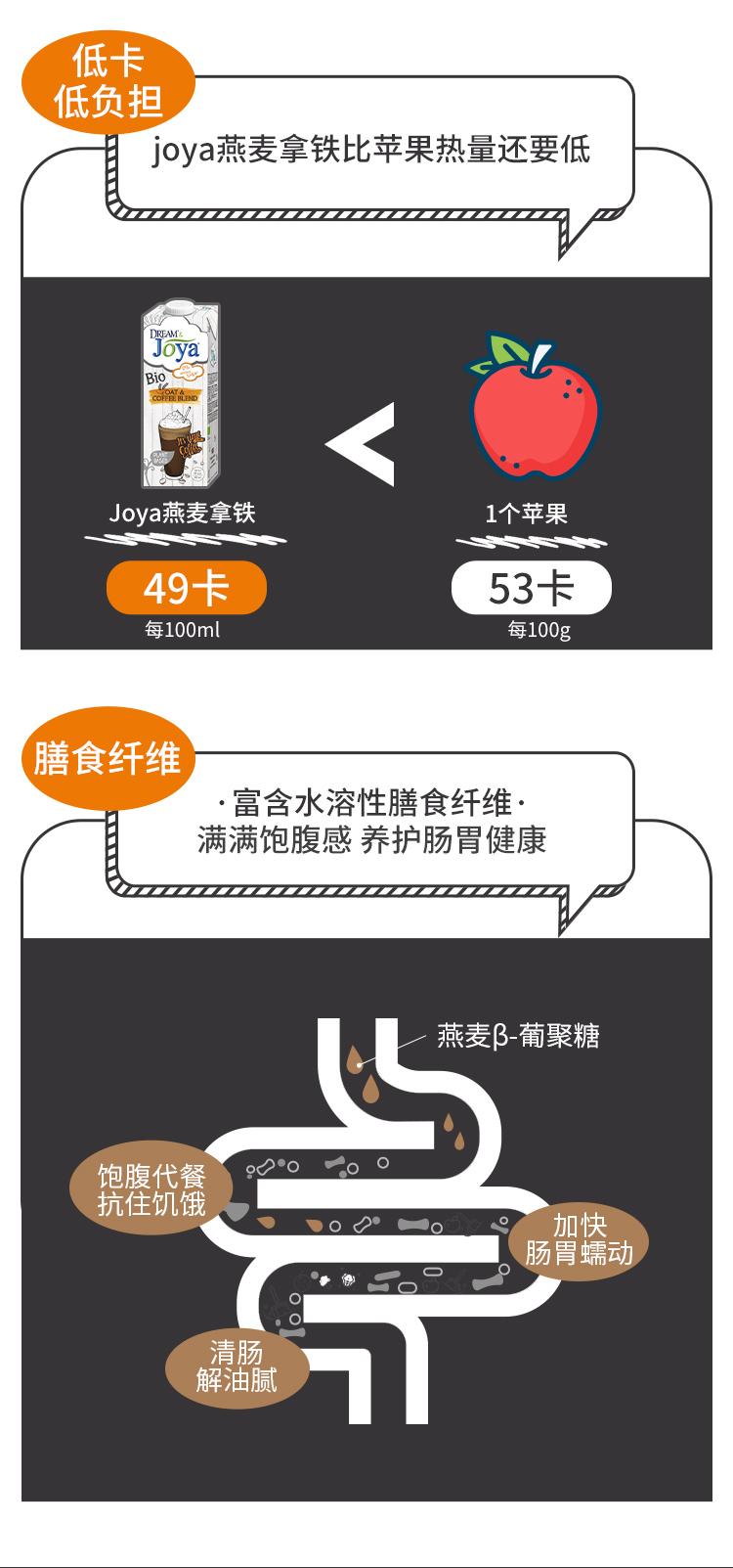 德国进口,低脂低卡0乳糖:1Lx2件 Joya 燕麦拿铁咖啡 拍2件18元包邮 买手党-买手聚集的地方