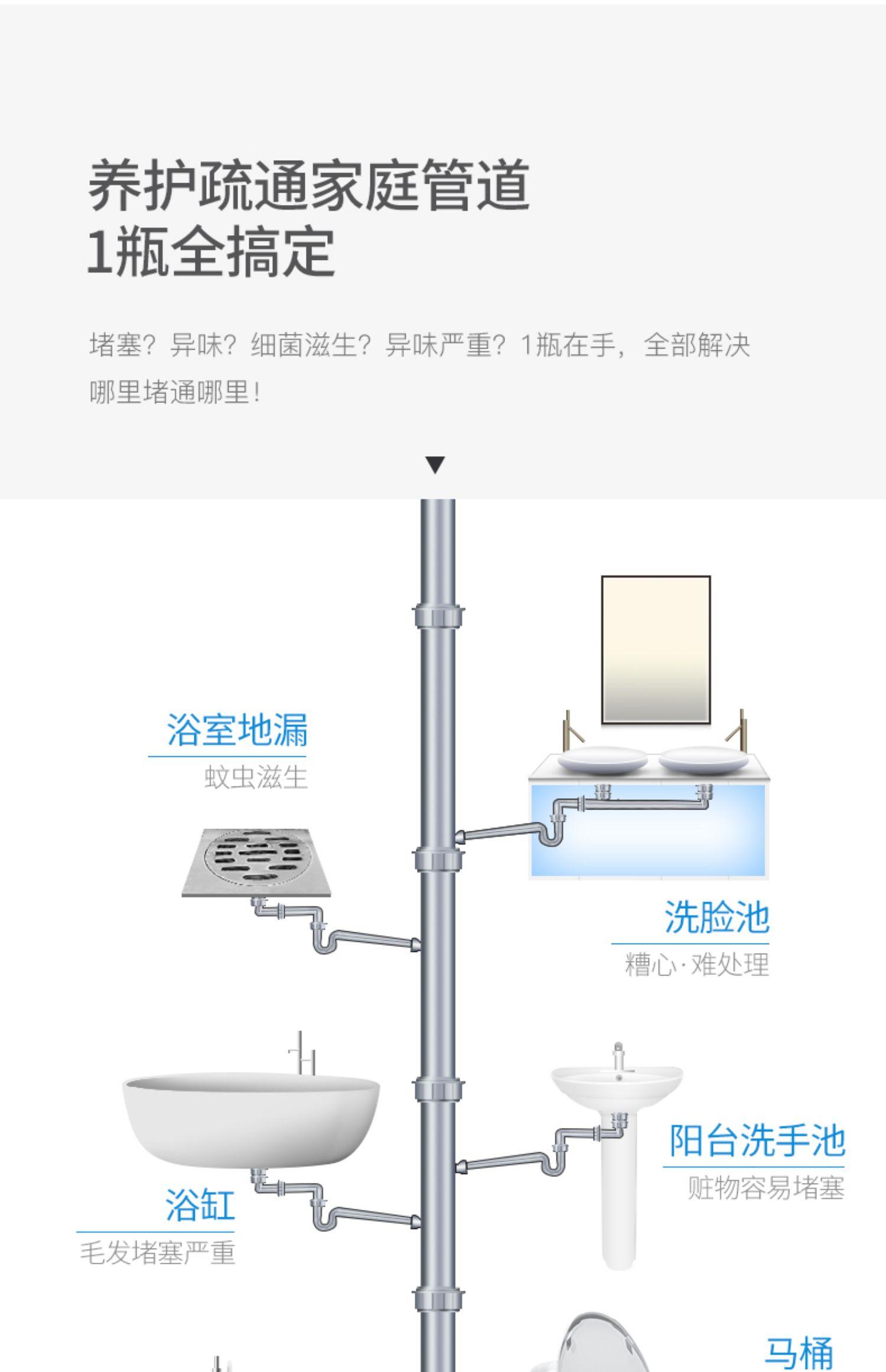 【一品净】液体管道疏通剂500g