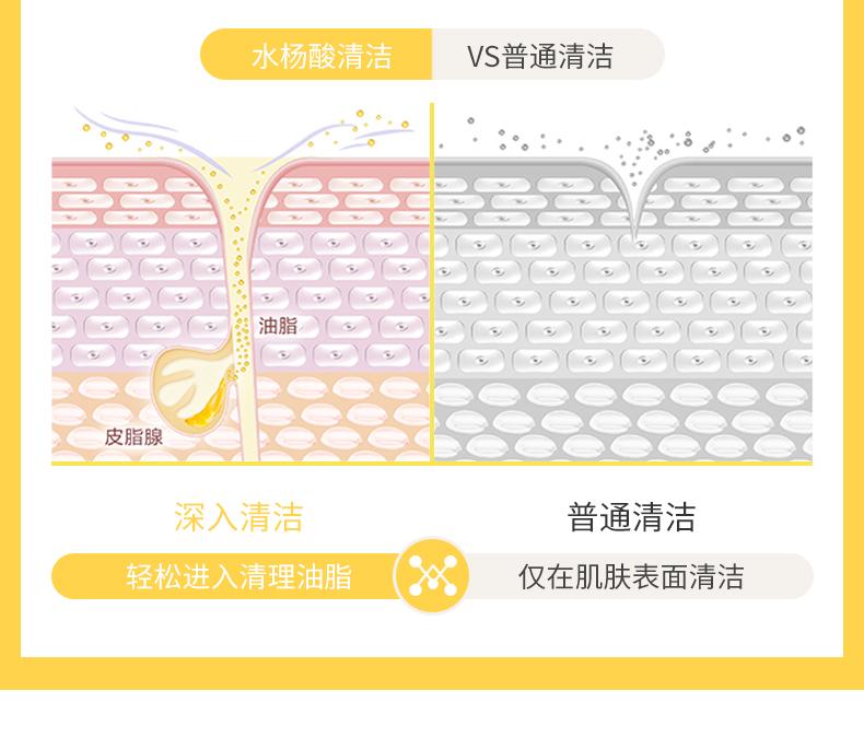 荣晟 水杨酸清洁面膜100g*2盒 图3