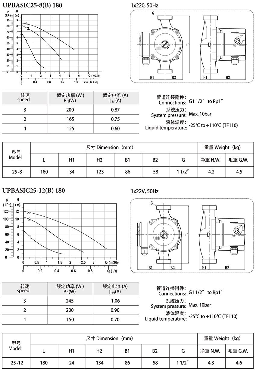 煤改电循环泵屏蔽泵