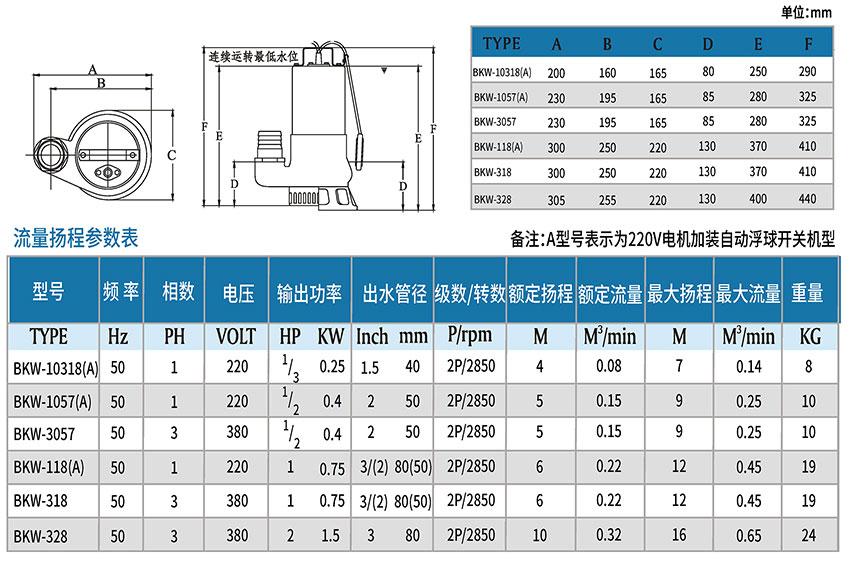 <a href=https://www.burks.cn/cn/product/Sewage-pump.html target='_blank'>排污泵</a> 不锈钢<a href=https://www.burks.cn/cn/product/Sewage-pump.html target='_blank'>排污泵</a> 进口不锈钢<a href=https://www.burks.cn/cn/product/Sewage-pump.html target='_blank'>排污泵</a> 安装选型参数表