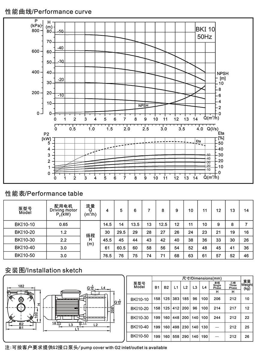 2018中外合资-博克斯综合样本_页面_060.jpg
