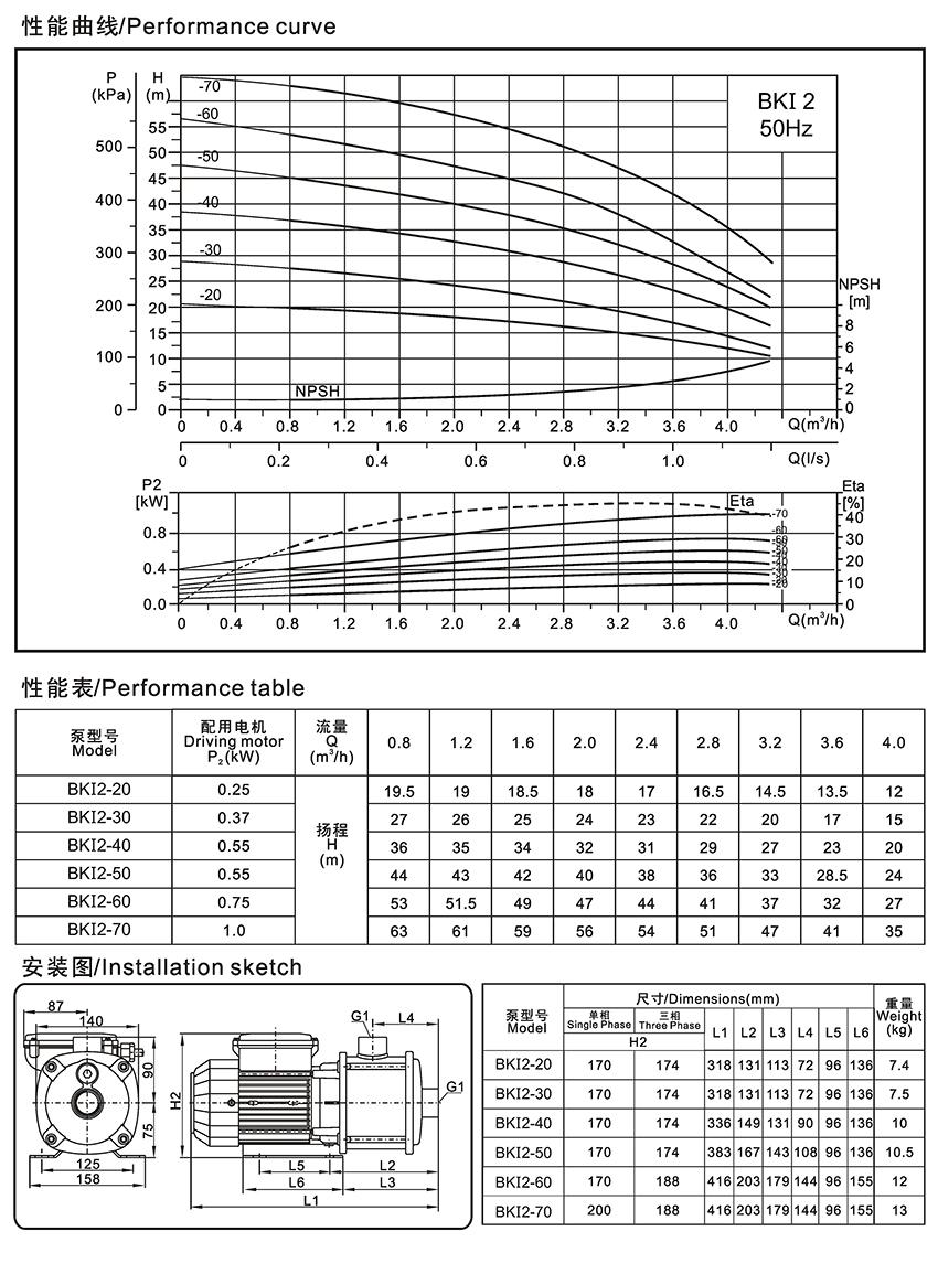 2018中外合资-博克斯综合样本_页面_055.jpg