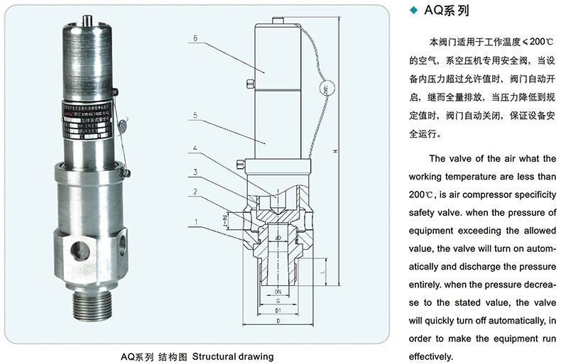 AQ-20 Screw-in type safety valve,for air compressor pump
