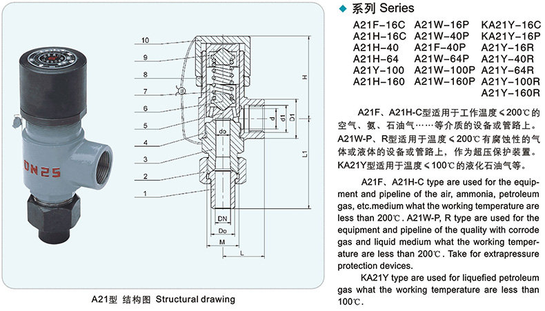 A21H A21W A21Y Screw-in type Spring loaded micro-opening safety valve design