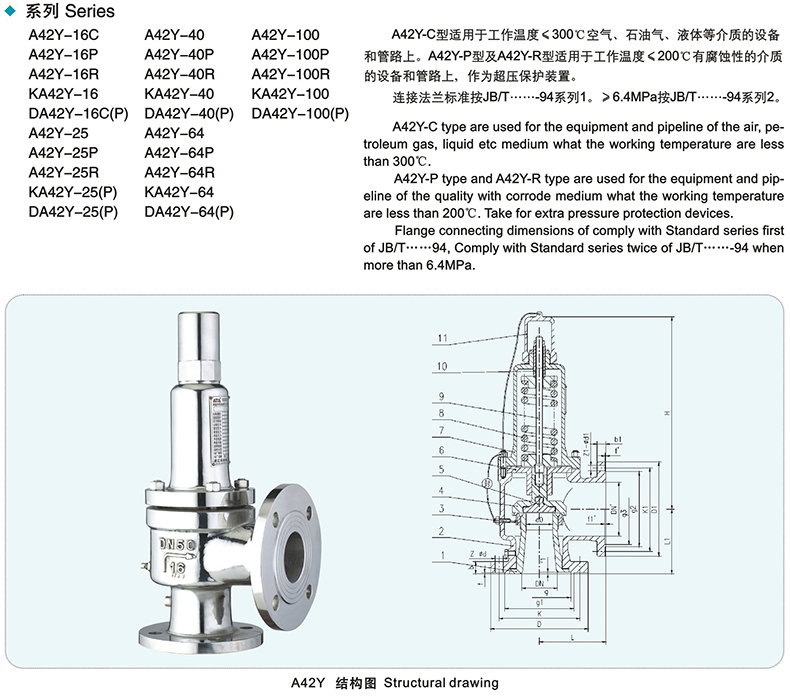 A42Y Flanged type Spring loaded safety valve
