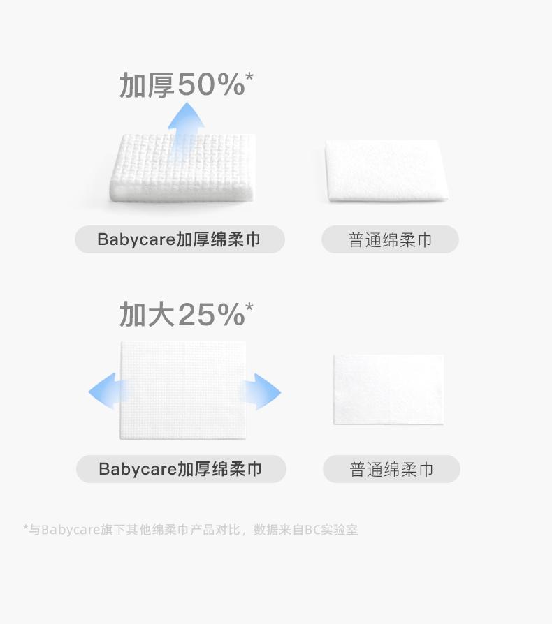 【babycare】棉柔巾80抽*4包3
