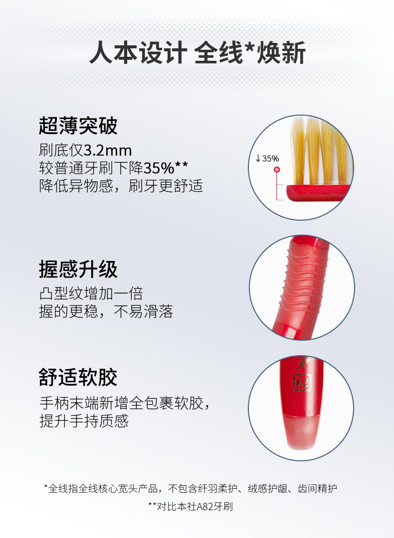 网评最好用的牙刷 日本原产 惠百施 48孔6列宽头双层软毛牙刷 4支装 图4