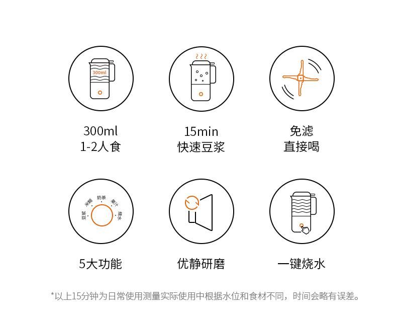 九阳 全自动小型豆浆机 无需泡豆/自动熬煮/破壁免滤 图2