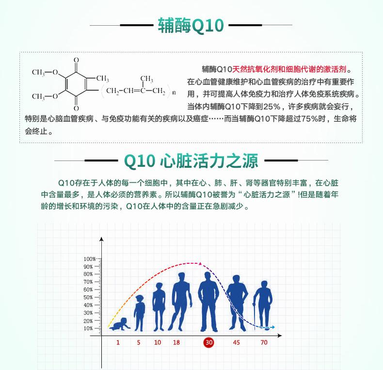 GNC健安喜 辅酶Q10软胶囊200mg*60粒2瓶呵护心脏健康 营养产品 第4张