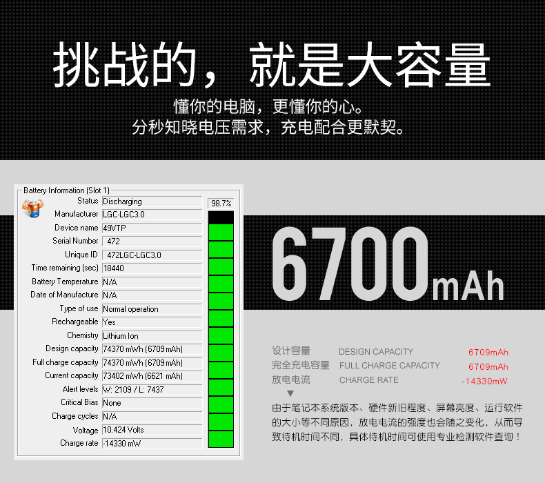 CMP 联想E40 E420 SL410K T410 i T420 E520 W520笔记本电池商品详情图