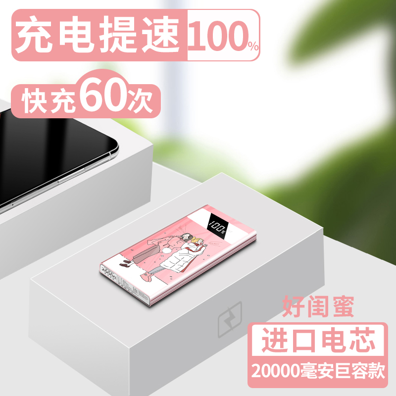 Good Girlfriends 20000 Mah [giant Capacity + Imported Batteries] - Charging Speed 100%