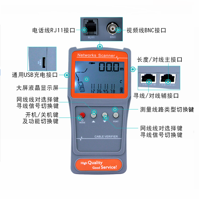 Aibo Xiang PK652A B C cable break length Tester hunt instrument  anti-interference charged network transmission line instrument