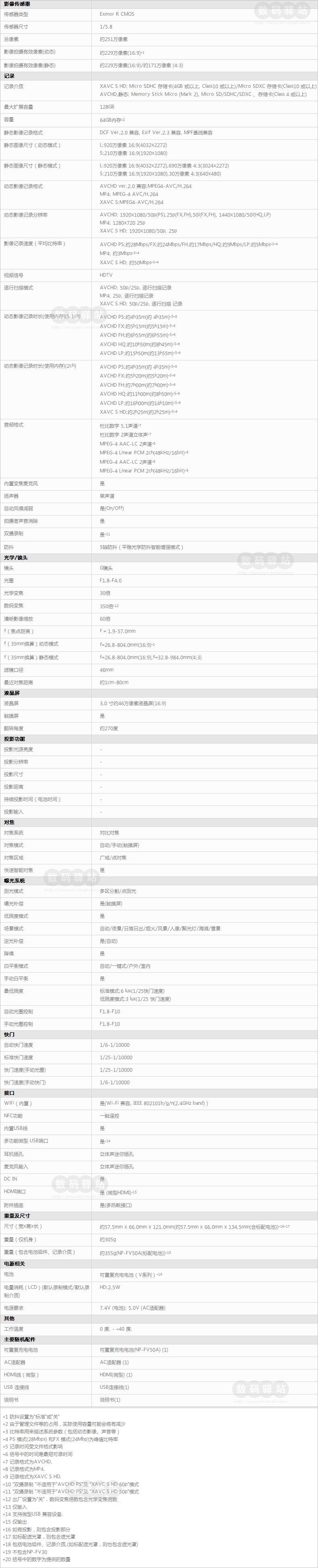CX680详情介绍.png