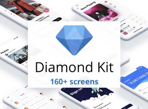 巨献!高品质多主题APP UI Kits打包下载[sketch]