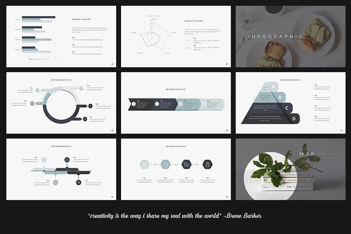 杂志风格的创意ppt演示模板设计素材模板