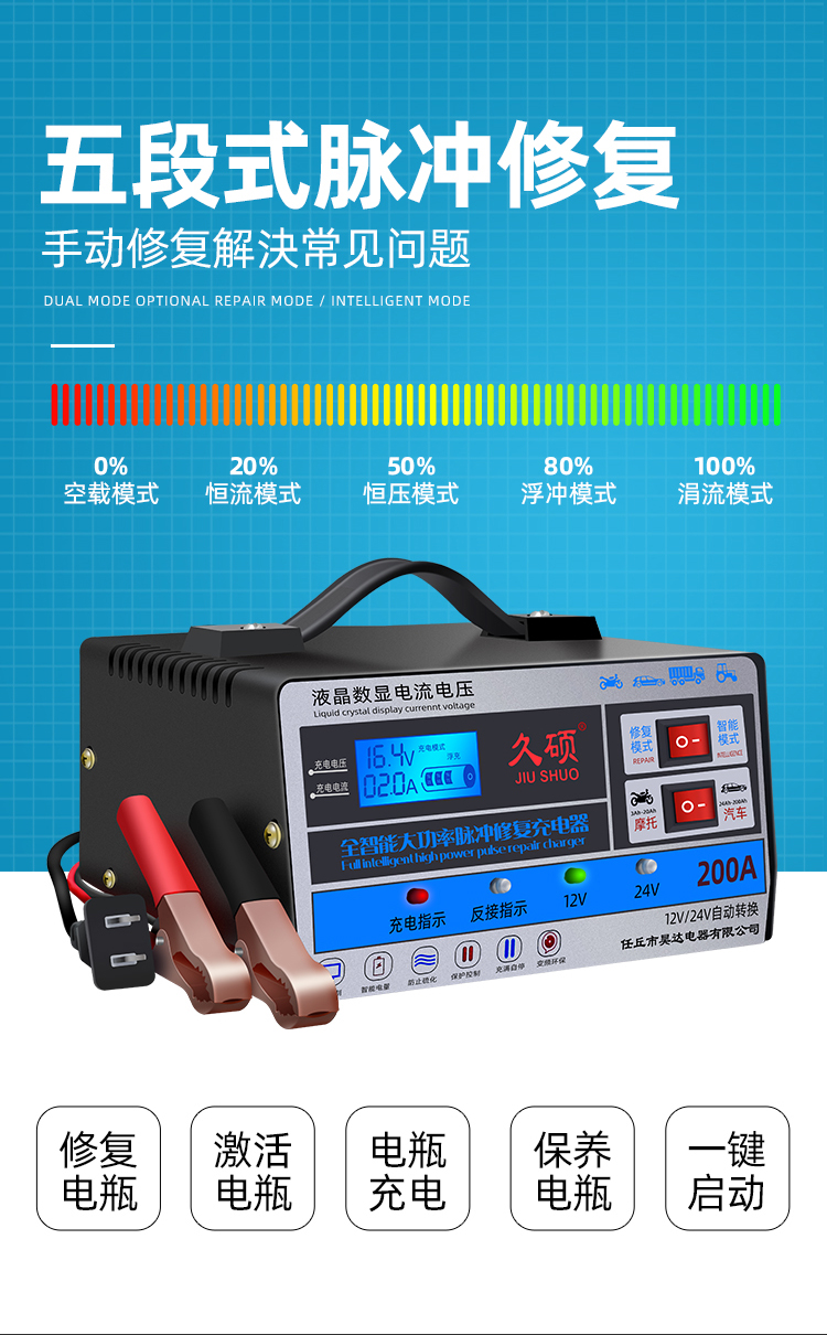 汽車電瓶充電器12v24v伏摩托車蓄電池全智慧純銅修復大功率充電機=美佳惠