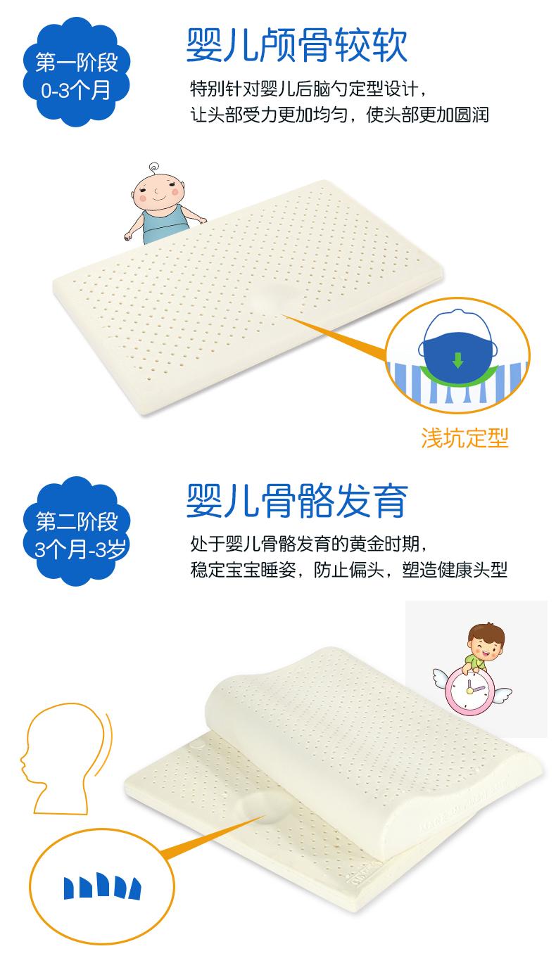 儿童成长0~3岁乳胶枕的作用
