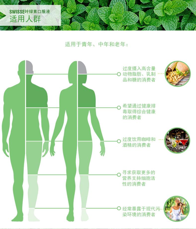 澳洲进口Swisse薄荷味叶绿素口服液500ml清体美颜 调理肠胃 运动营养 第5张