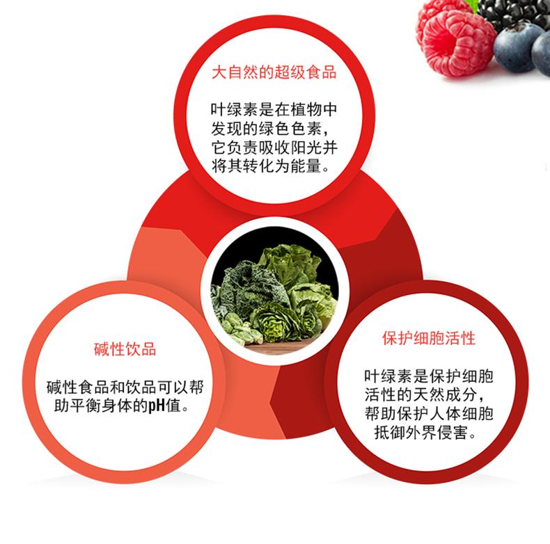 澳洲Swisse胶原蛋白液口服液+叶绿素液养颜滋养肌肤组合装 运动营养 第10张