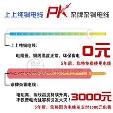 Силовой кабель изолированный На промышл кабели