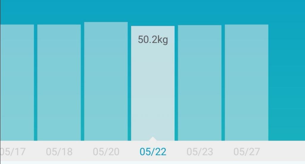 吃减肥药不吃零食两天瘦了近4斤