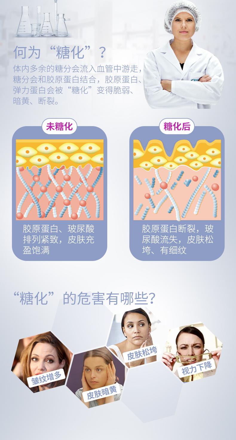 法国Biocyte抗糖丸抗衰老去皱纹口服护肤品提拉紧致纹官方正品 产品中心 第5张