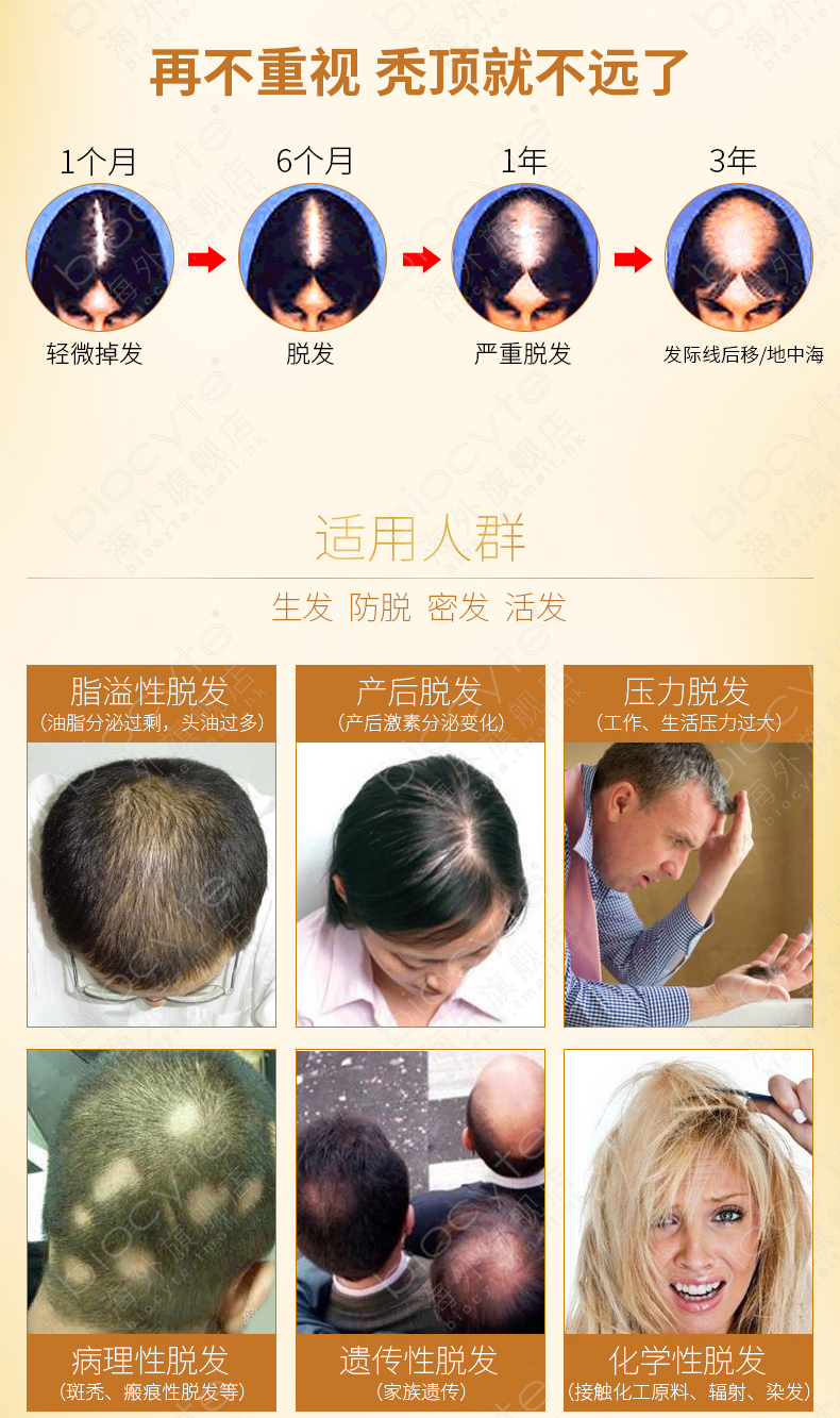 法国BIOCYTE生发防脱发套装生发液胶囊生物素维生素B族助生长斑秃 产品中心 第6张