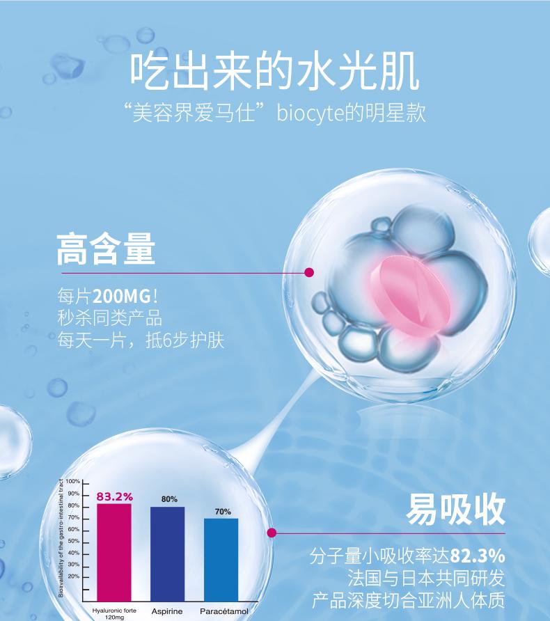 biocyte玻尿酸原液精华保湿补水全身水润紧致嫩肤抗皱法国正品 产品中心 第8张