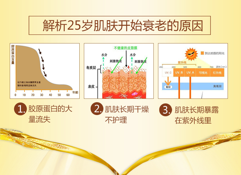 【燕肌面膜】胶原蛋白修护美白面膜 3