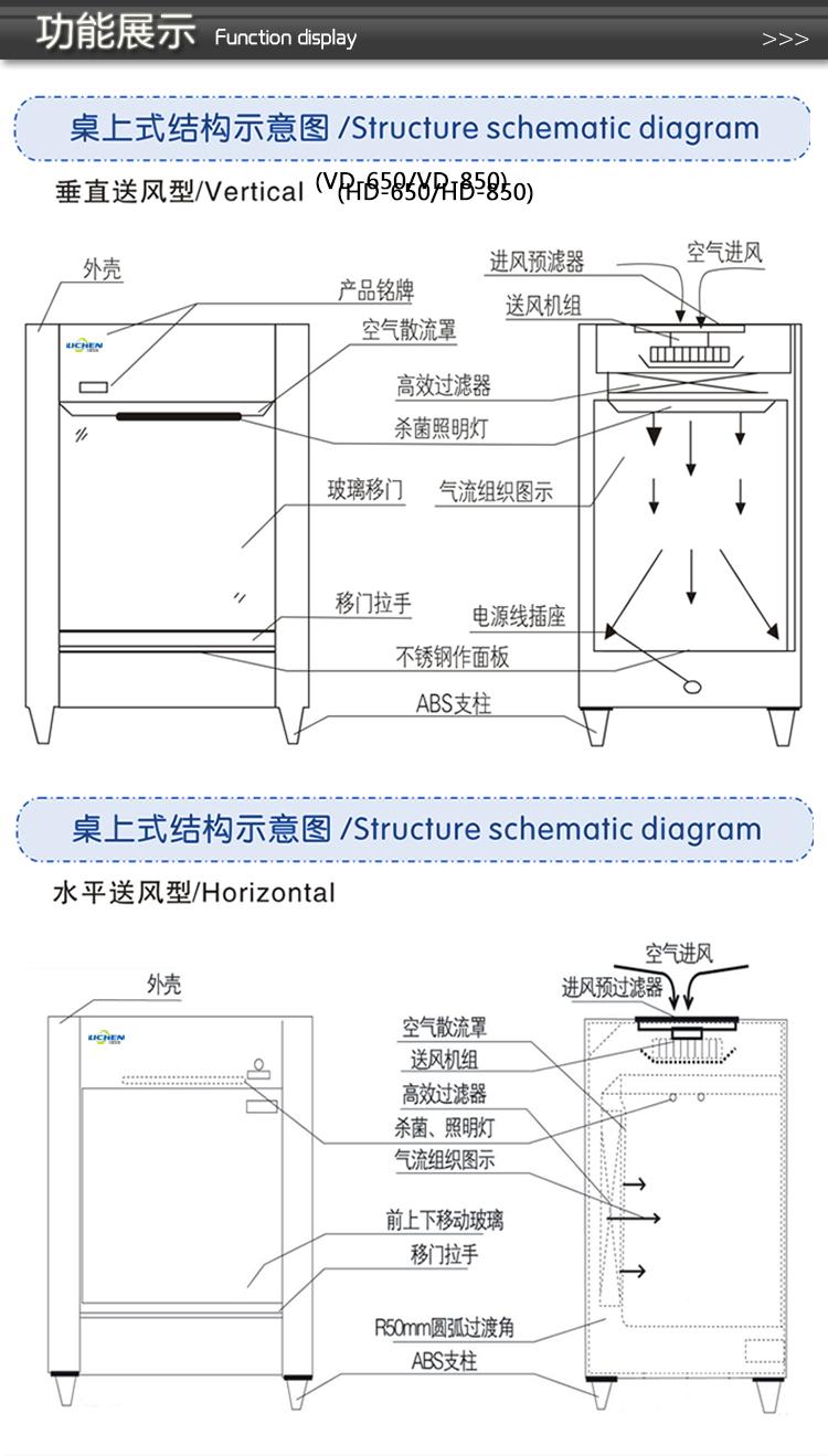 力辰科技SW-CJ-1D 单人单面垂直送风净化工作台 超净工作台QS认证