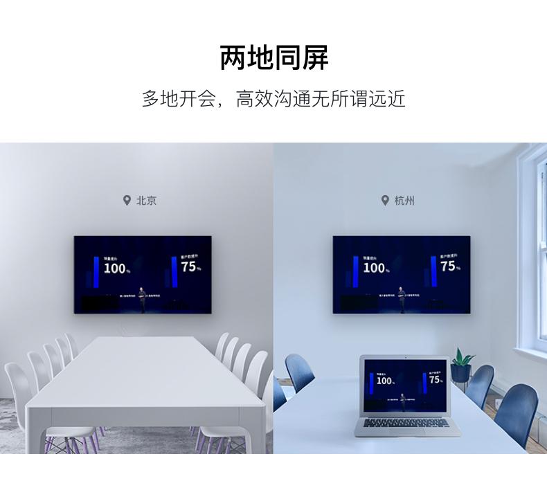 明我會議盒子 無線連接企業商務會議盒子(圖4)