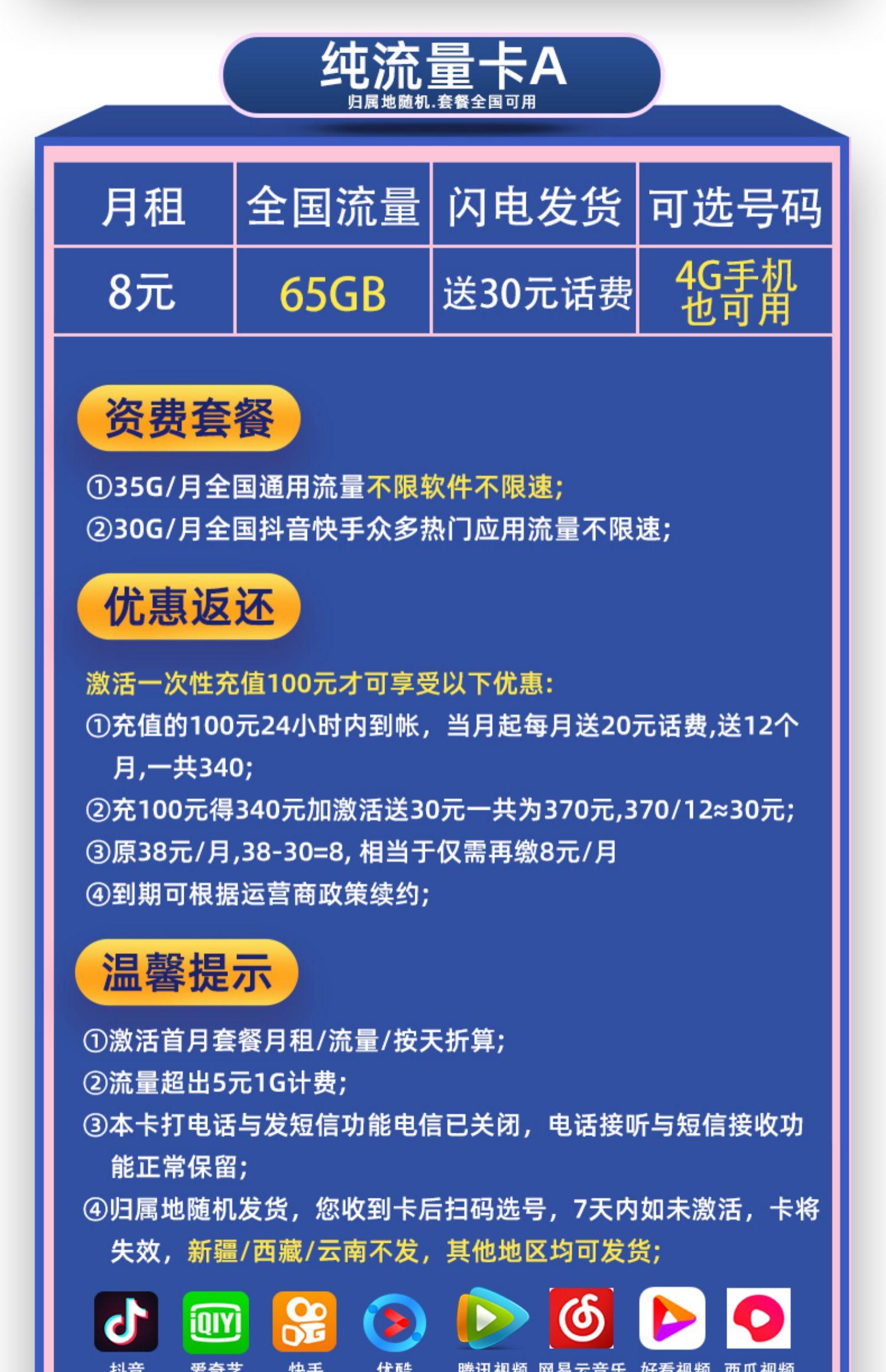 【移动流量卡】纯流量上网手机电话大王5g号8