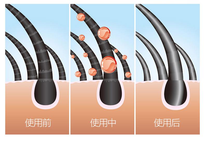 【第二、三件0元】韩婵生姜护发素发膜 6