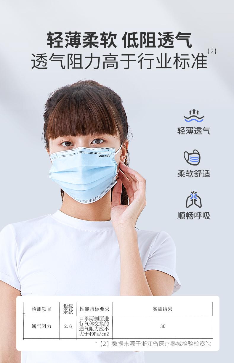 振德医疗 一次性防护医用口罩 100片 图3
