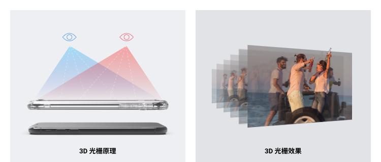 Insta360EVO裸眼3D全景相机