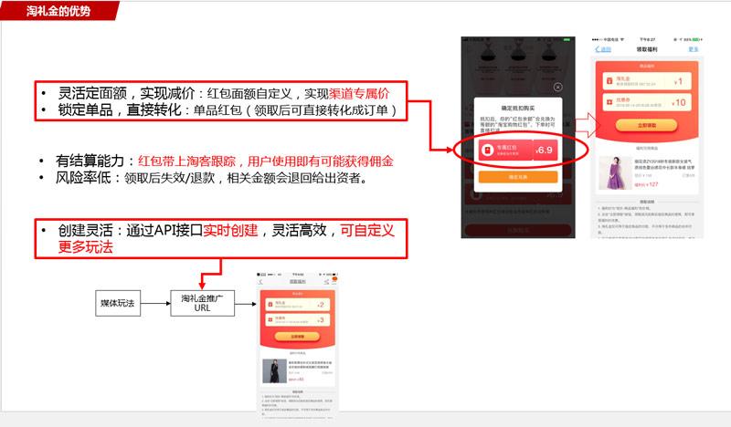 淘礼金工具服务商基础权限包对外开放(现在免费开通,快来申请!)