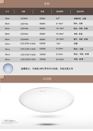 Sunshine LED ceiling lamp 10W12W15W20W sun ceiling lighting cloud series LED with pattern