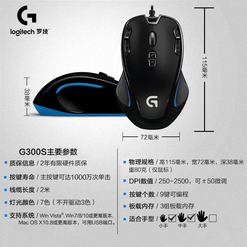 G300s Macro